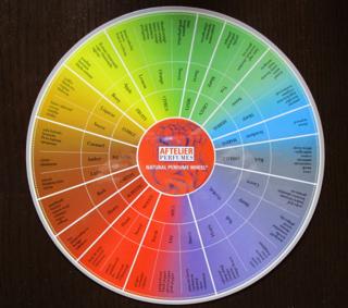 fragrance wheel tool 2